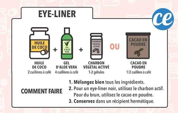 Voici la recette maison super facile à l'huile de coco pour faire un eye-liner à l'huile de coco.