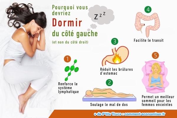 Voici Pourquoi Vous Devriez Dormir du Côté Gauche (Et Non du ...