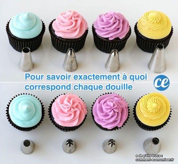 Comment,Economiser.fr