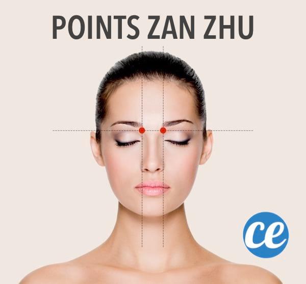 Utilisez la technique d'acupressionZan Zhupour disparaître lesdouleurs de vos maux de tête sans utiliser d'aspirine ou de paracétamol.