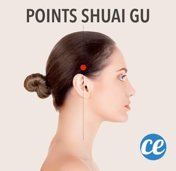 Utilisez la technique d'acupression Shuai Gu pour disparaître les douleurs de vos maux de tête sans utiliser d'aspirine ou de paracétamol.