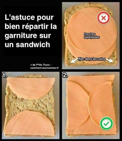 L'astuce pour  bien répartir la  garniture sur  un sandwich