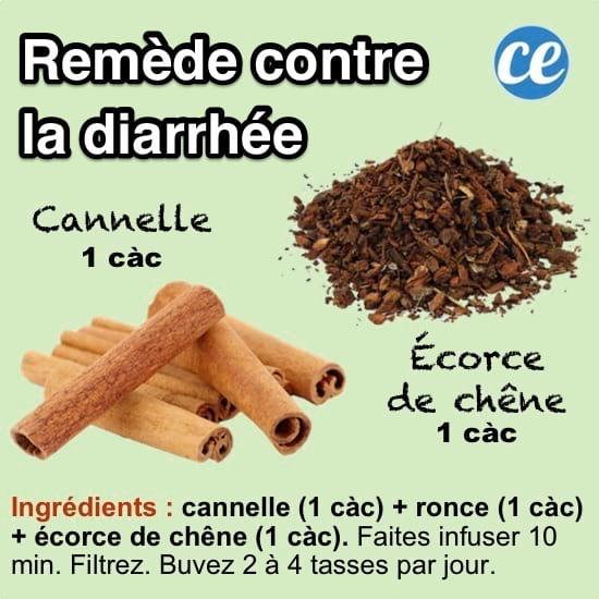 recette de remède de grand-mère aux plantes pour lutter contre la diarrhée