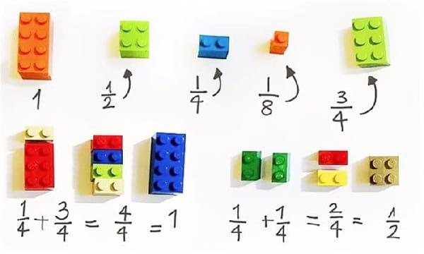 astuce-pour-savoir-calculer-fractions-lego