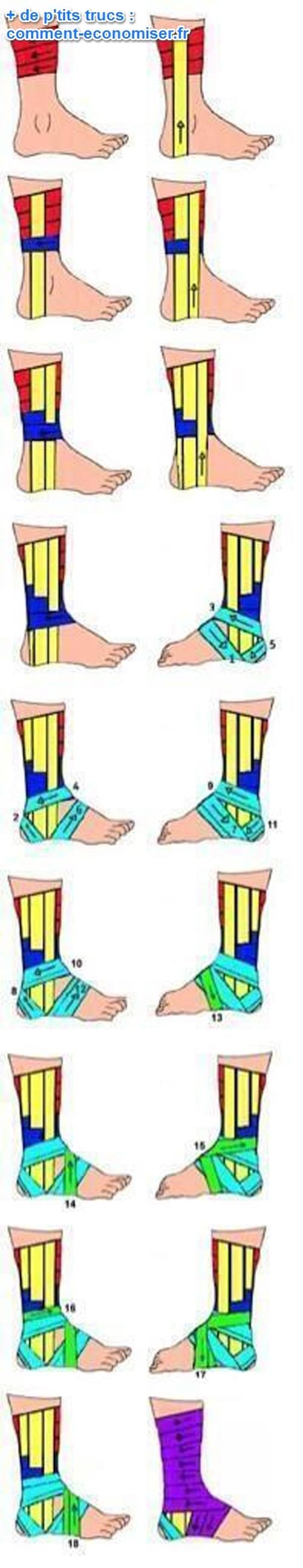 modèle de bandage pour cheville blessée