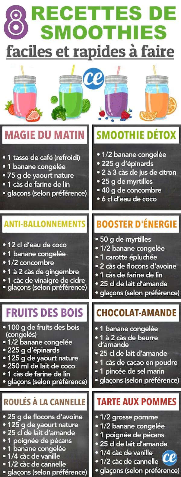 8 recettes faciles et rapides de smoothies