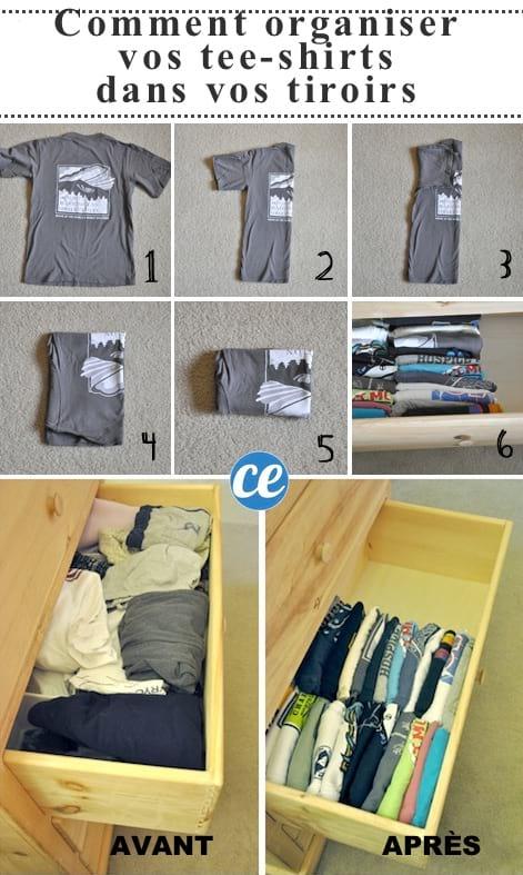 organiser ses tiroirs facilement pour gain de place