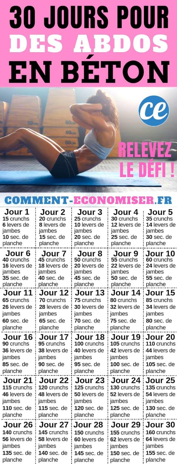 Abdos femme exercices en 30 jours : Relevez le défi rapide pour avoir des abdos en béton