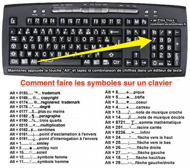 comment faire les symboles sur le clavier   le secret enfin d u00e9voil u00e9