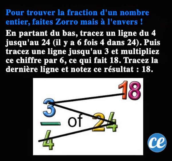 Comment trouver la fraction d'un nombre entier facilement