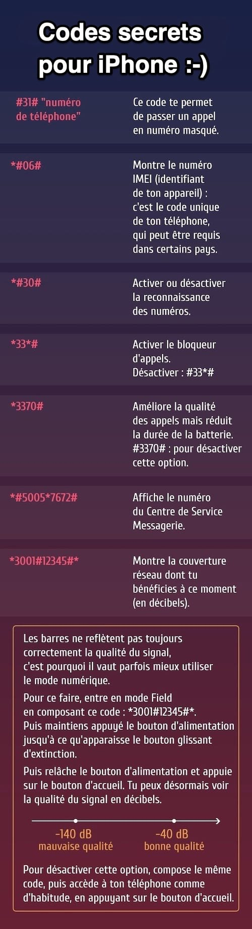 7 codes secrets pour iphone qui donnent accès à des fonctions cachées