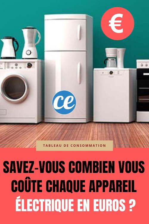Combien coûte chaque appareil électrique de la maison en euros ?