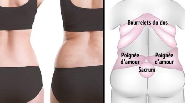 des exercices faciles pour muscler le dos et éliminer la graisse du dos