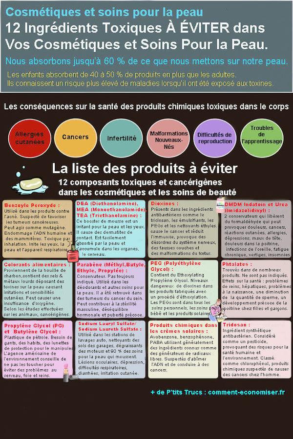 liste des produits toxiques qui se trouvent dans les produits de beauté