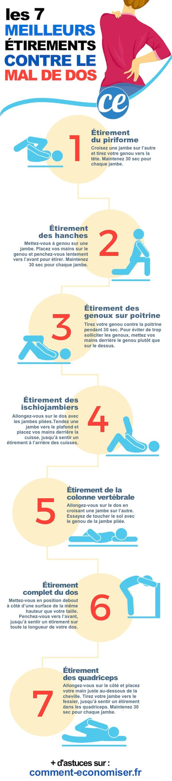 Mal au dos ? Ces 7 étirements rapides soulagent vos douleurs lombaires rapidement !