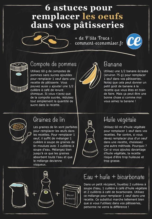 Comment remplacer les oeufs dans vos pâtisseries ? 6 astuces faciles