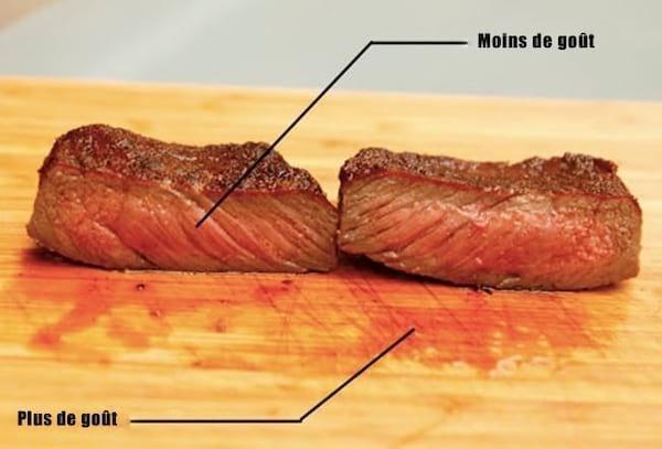 4-comment-avoir-viande-juteuse11.jpg