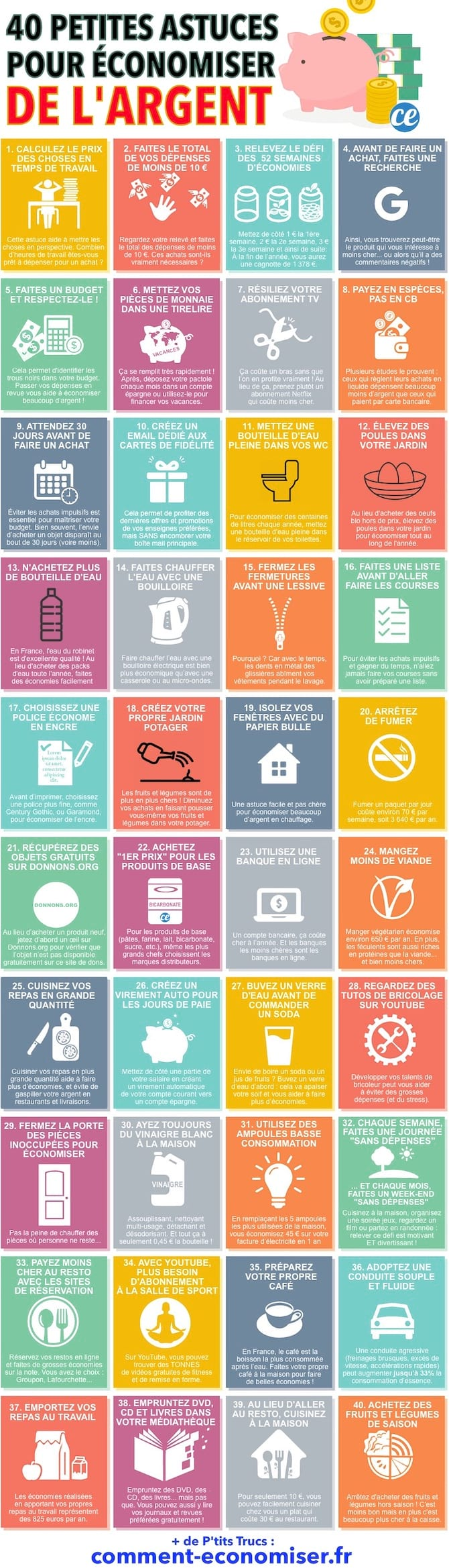 Astuces Pour Faire Des Économies Sur Les Courses 40 petites astuces pour Économiser un paquet d'argent !