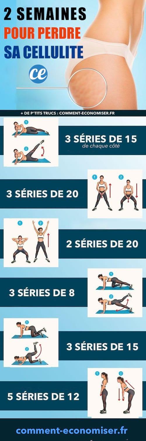 5 Exercices Faciles Pour Avoir des Fesses, Abdos et ...