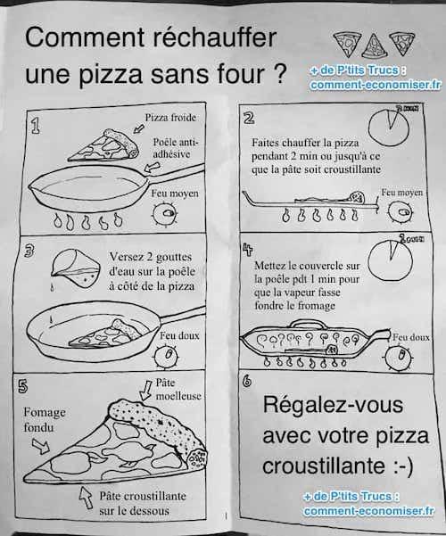 Utilisez une poêle pour réchauffer les restes de pizza.