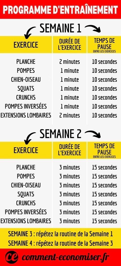 Suivez cette routine pendant 4 semaines pour avoir un corps de rêve.