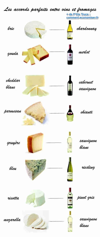 Accords vins fromages notre guide en image pour ne plus se tromper - Comment faire du vinaigre de vin ...