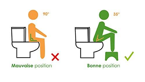 Bonne position pour aller aux toilettes