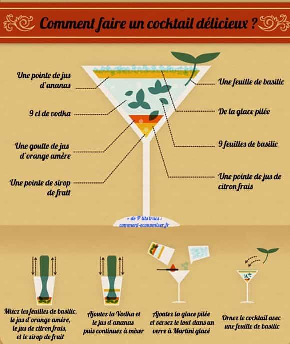 comment faire un cocktail délicieux