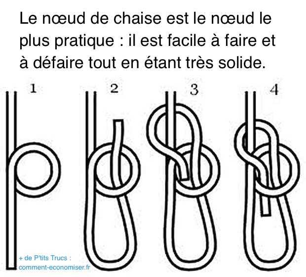 Le Noeud De Chaise Est Plus Utile Solide Facile A