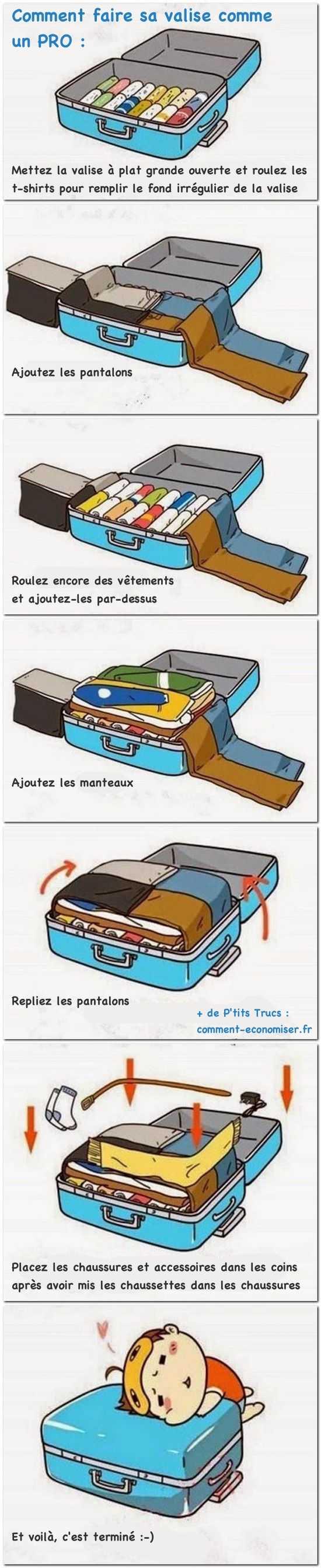 le guide facile pour faire sa valise comme un pro. Black Bedroom Furniture Sets. Home Design Ideas