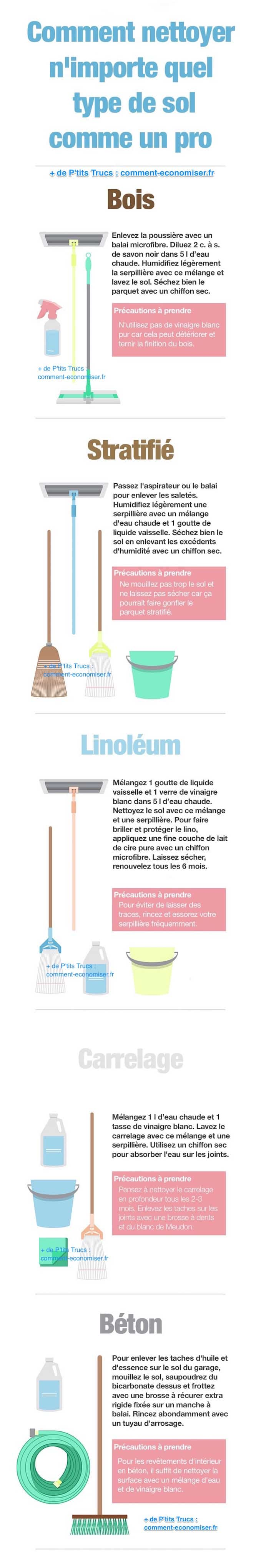 Comment nettoyer tous les types de sol naturellement sans produit chimique
