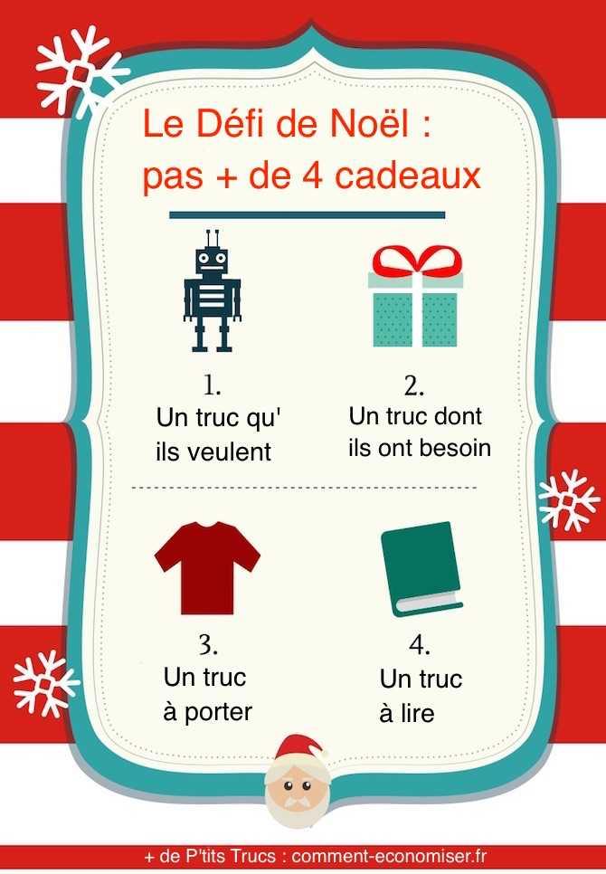 Pas plus de 4 cadeaux par enfant pour Noël