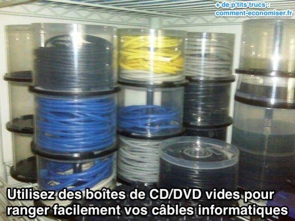 Un Rangement Ingenieux Pour Les Cables Informatiques