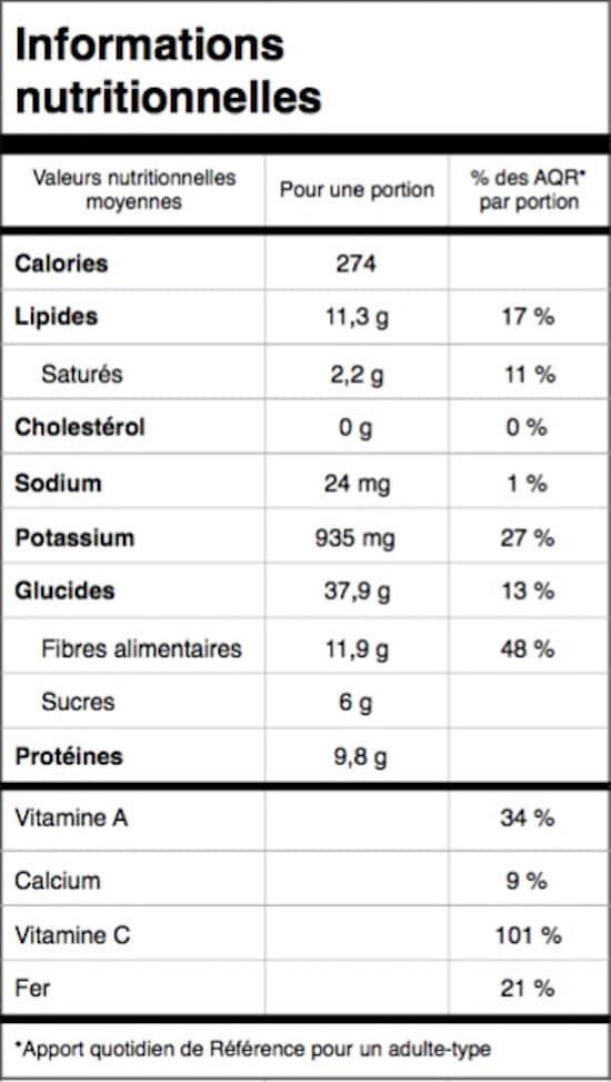 Cette salade est bonne pour la santé et bourrée de valeurs nutritionnelles.