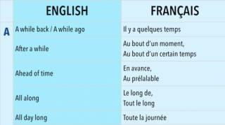 130 phrases indispensables pour parler en anglais