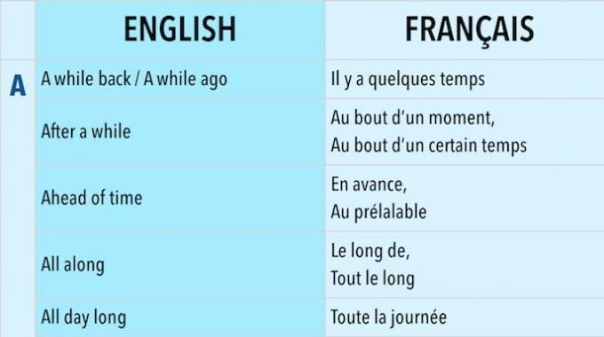 130 phrases indispensables pour mener une conversation en anglais