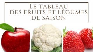 quels sont les fruits et légumes de saison