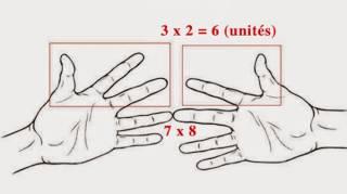 8 astuces pour ne plus être nul en mathématique