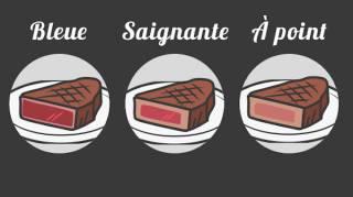 Le Guide Pour Ne Plus JAMAIS Rater La Cuisson D'un Steak