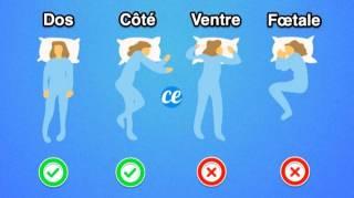 Quelle Est La Meilleure (et la Pire) Position Pour Dormir  Notre Guide Santé