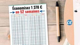Relevez le Nouveau Défi Pour 2021 : 52 Semaines d'Économies INVERSÉES