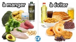 Les 20 Meilleurs Aliments à Manger Pour Perdre du Poids Rapidement