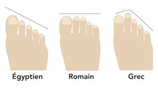 Pied Grec ou Pied Égyptien  Ce Que la Forme de Vos Pieds Révèle de Votre Personnalité