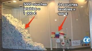 Couches Jetables Ou Lavables  Lesquelles Sont Plus Économiques