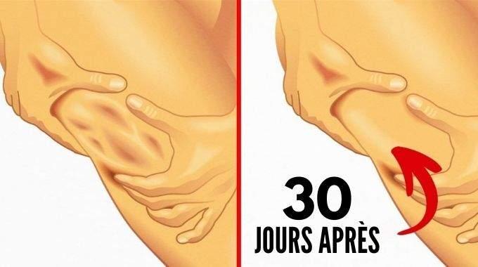 5 Exercices Faciles Pour Retrouver une Ligne de Rêve (En Un Temps Record).