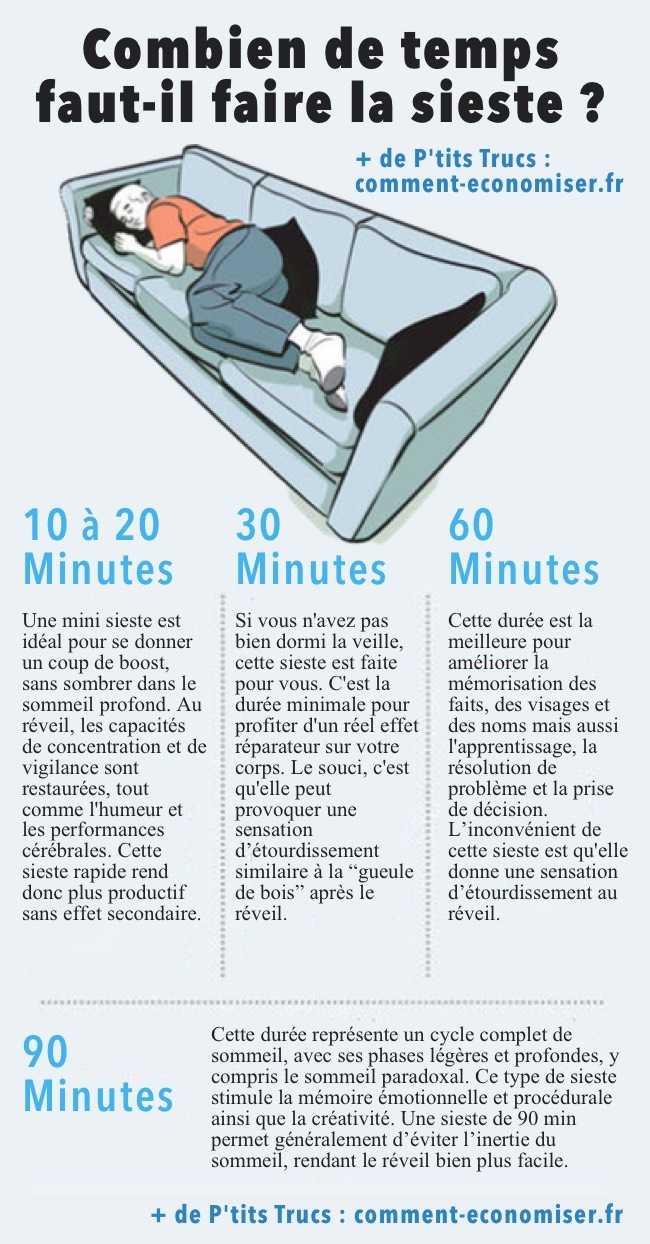 combien de temps doit durer une sieste pour qu 39 elle soit vraiment efficace. Black Bedroom Furniture Sets. Home Design Ideas