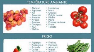 comment conserver fruits légumes plus longtemps