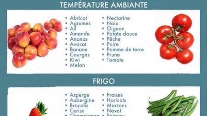 Comment bien conserver vos fruits et l gumes d couvrez for Temperature chambre froide fruits et legumes