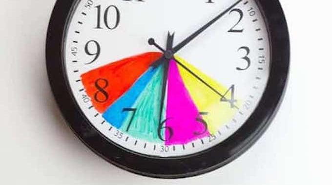 Emploi du Temps Après l'École : L'Horloge Colorée Pour Aider les Enfants à Être Mieux Organisés.