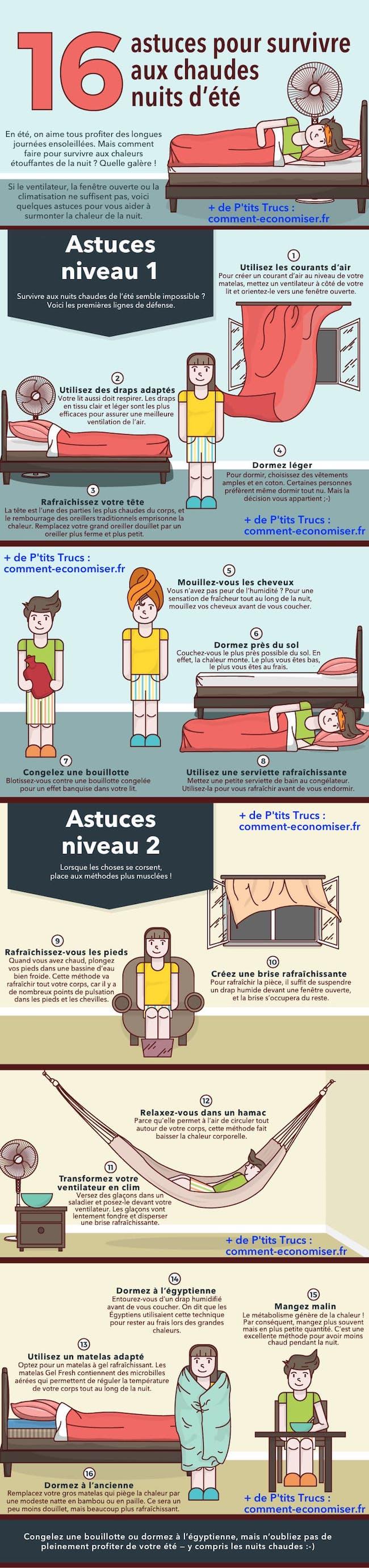 ce guide vous explique comment rester au frais pendant les. Black Bedroom Furniture Sets. Home Design Ideas